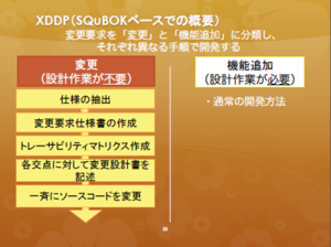 SQuBOK読破会活動紹介5.png